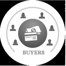 affiliate-buyer